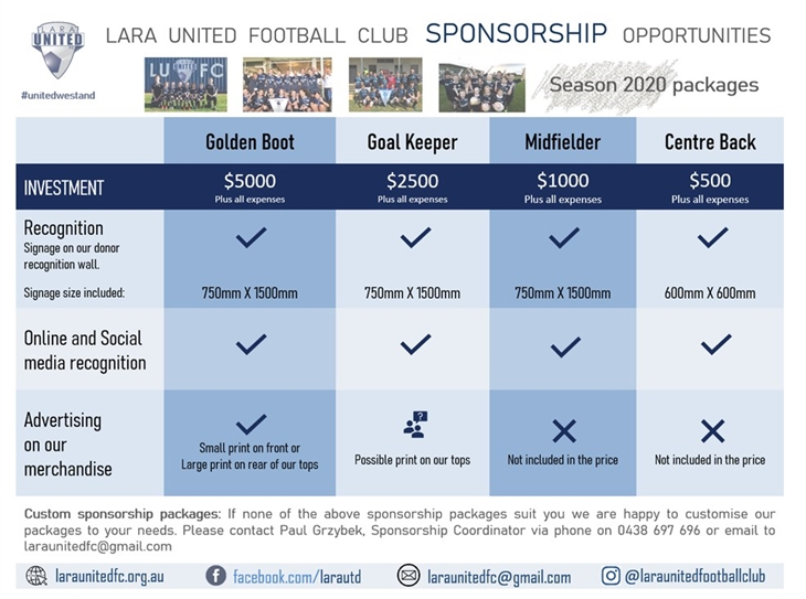 Sponsorship packages 2020